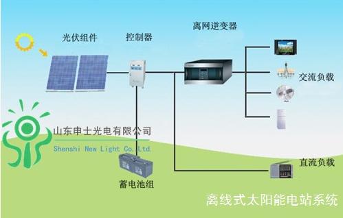 离线式太阳能电站系统